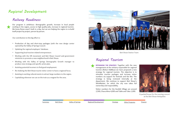 print-railwayy readiness